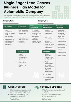 Single Pager Lean Canvas Business Plan Model For Automobile Company Report Infographic PPT PDF Document