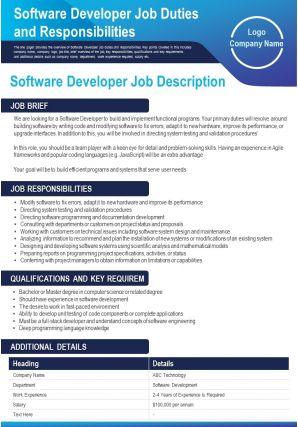 Software Developer Job Duties And Responsibilities Presentation Report Infographic PPT PDF Document