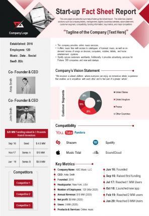 Start Up Fact Sheet Report Presentation Infographic PPT PDF Document