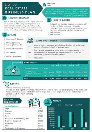 Start Up Real Estate Business Plan Presentation Report Infographic PPT PDF Document