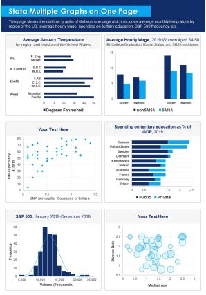 Stata Multiple Graphs On One Page Presentation Report Infographic PPT PDF Document
