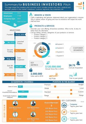 Summary For Business Investors Pitch Presentation Report Infographic PPT PDF Document