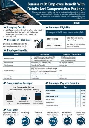 Summary Of Employee Benefit With Details And Compensation Package Presentation Report Infographic PPT PDF Document