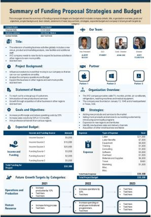 Summary Of Funding Proposal Strategies And Budget Presentation Report Infographic PPT PDF Document