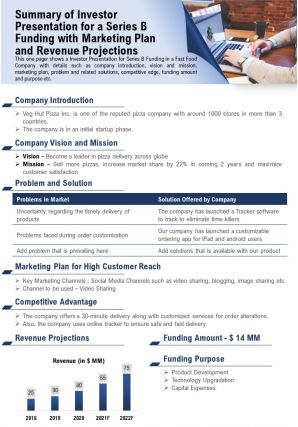 Summary Of Investor Presentation For A Series B Funding With Marketing Plan And Revenue Projections PDF Document