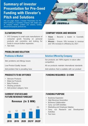Summary Of Investor Presentation For Pre Seed Funding With Elevators Pitch And Solutions PDF Document