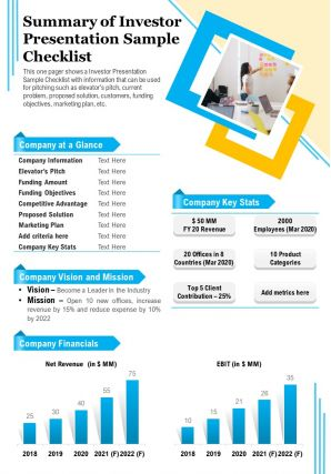 Summary Of Investor Presentation Sample Checklist Report PPT PDF Document