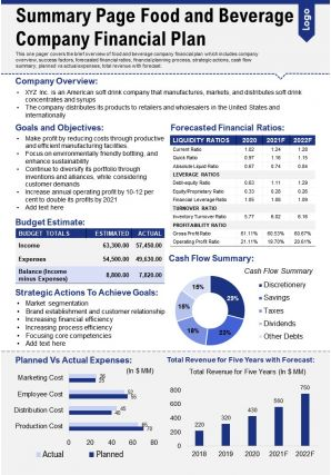 Summary Page Food And Beverage Company Financial Plan Presentation Report Infographic PPT PDF Document