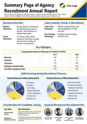 Summary Page Of Agency Recruitment Annual Report Presentation Report Infographic PPT PDF Document