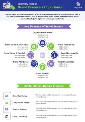 Summary Page Of Brand Essences Importance Presentation Report Infographic PPT PDF Document