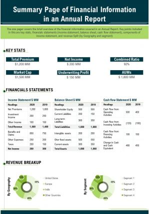 Summary Page Of Financial Information In An Annual Report Presentation Report PPT PDF Document