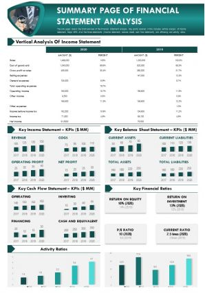 Summary Page Of Financial Statement Analysis Presentation Report Infographic PPT PDF Document