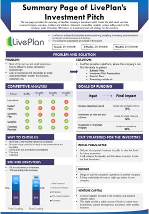 Summary Page Of Liveplans Investment Pitch Presentation Report Infographic PPT PDF Document