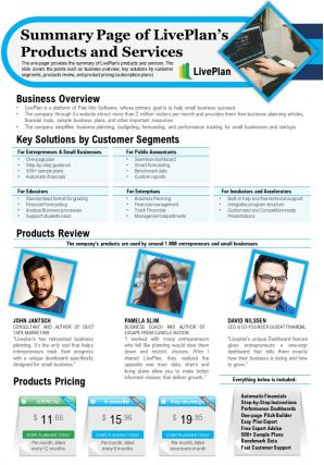 Summary Page Of Liveplans Products And Services Presentation Report Infographic PPT PDF Document