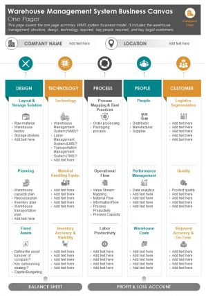 Warehouse Management System Business Canvas One Pager Presentation Report Infographic PPT PDF Document