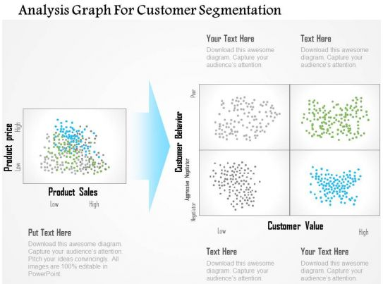 0115 analysis graph for customer segmentation powerpoint