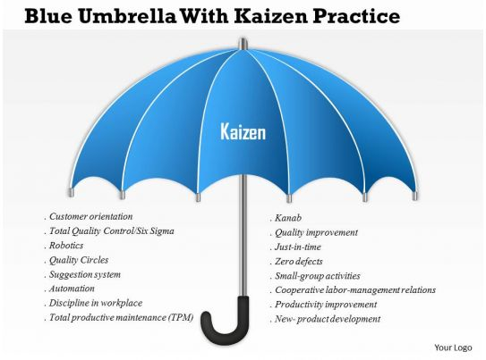 """analysis of umbrella branding Ansm recommendations prohibit use of umbrella brands with respect to health   and a prohibition to use """"umbrella brands"""" in certain circumstances  gbi  research's latest report provides a comprehensive analysis of the."""