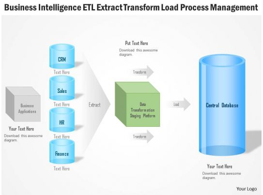0115 business intelligence etl extract transform load for Etl requirements template