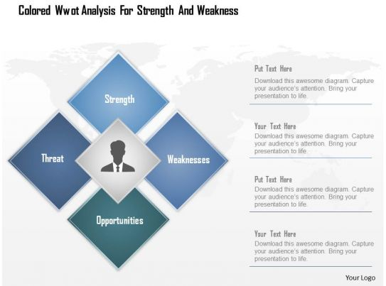 0115 colored swot analysis for strength and weakness