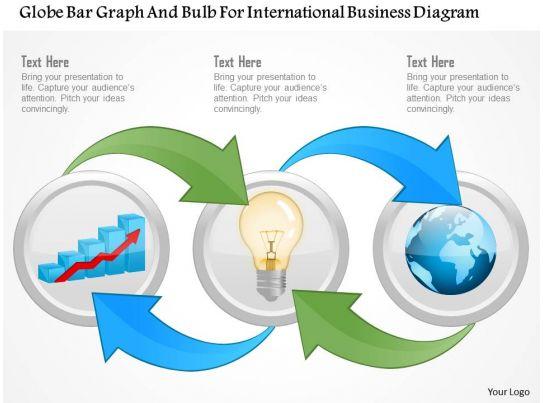 0115 globe bar graph and bulb for international business diagram