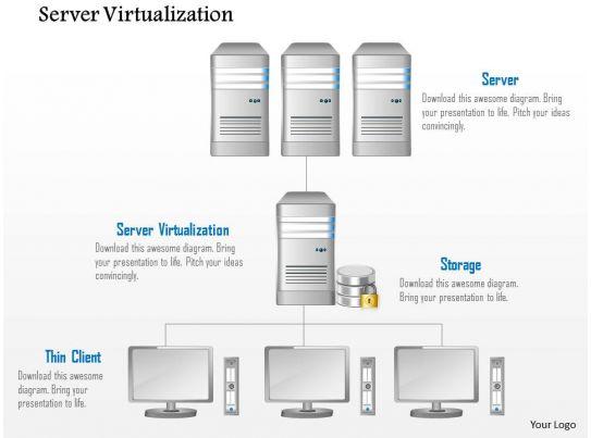 0115 Server Virtulization Thin Client Storage And Database