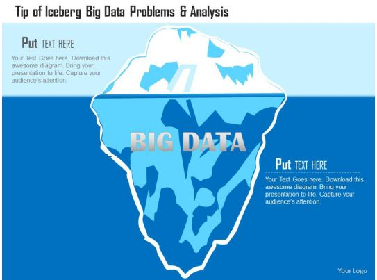 0115 Tip Of Iceberg Big Data Problems And Analysis Ppt