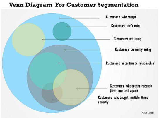 0115 venn diagram for customer segmentation powerpoint