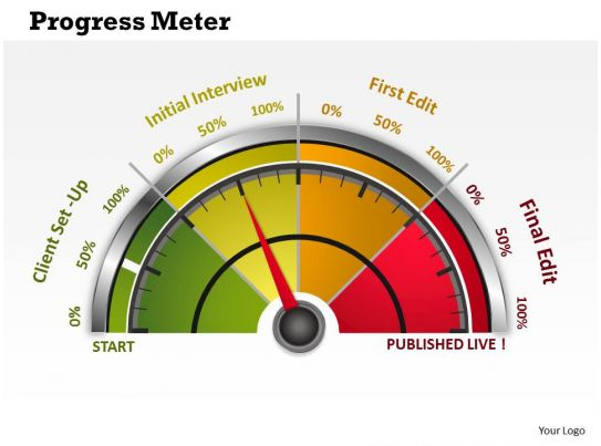 0314 Business Dashboard Progress Meter Ppt Images