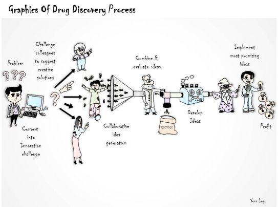0314 business ppt diagram graphics of drug discovery