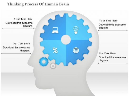 ... showing 0314 Business Ppt Diagram Thinking Process Of Human Brain