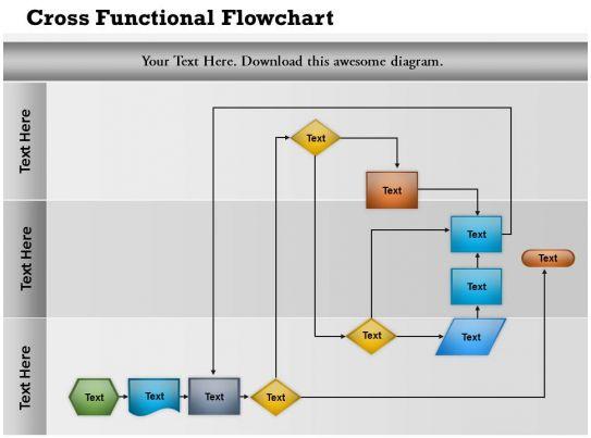 0314 cross functional swimlanes flowchart templates powerpoint slides ppt presentation. Black Bedroom Furniture Sets. Home Design Ideas