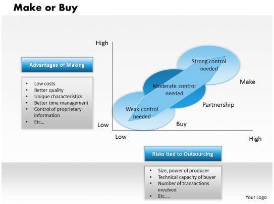 buy vs lease calculator