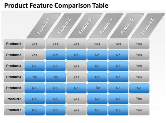 0314 Product Features Comparison Chart