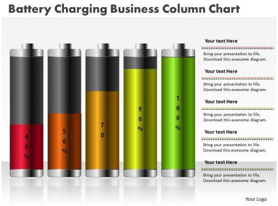 0414 battery charging business column chart powerpoint