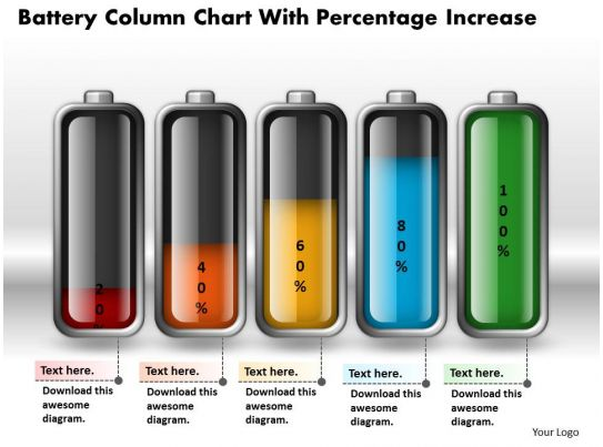 0414 Battery Column Chart With Percentage Increase Powerpoint Graph together with Identifying And Prioritizing Bpm Projects Based On Quick Wins And Clear Financial Benefits as well Lake Poygan And Lake Winneconne And Butte Des Morts Lake Wall Map in addition Ge Mckinsey Matrix For Powerpoint in addition 10 Tips How To Choose The Right Product Key Performance Indicators Kpis. on product portfolio management