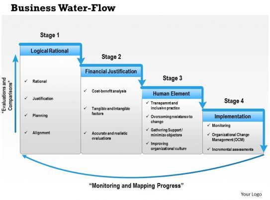 0414 Business Water Flow Waterfall Diagram Powerpoint Presentation