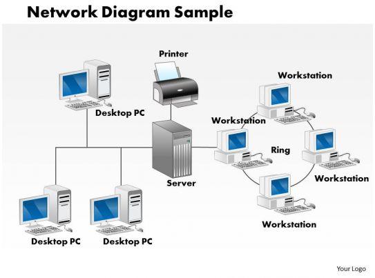 0414 Network Diagram Sample PowerPoint Presentation