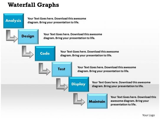 0414 Waterfall Chart In Powerpoint Powerpoint