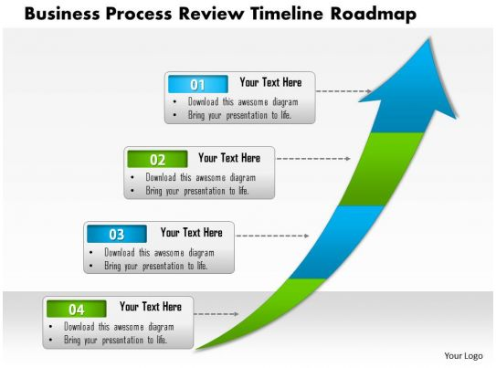business process catalogue template - 0514 business process review timeline roadmap 4 stage