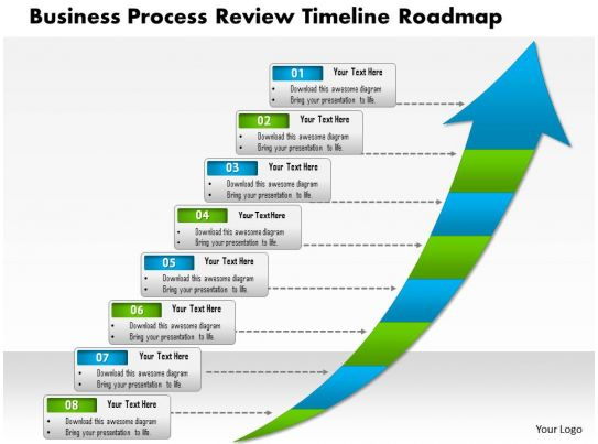 0514 business process review timeline roadmap 8 stages powerpoint
