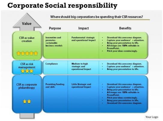 0514 Corporate Social Responsibility Powerpoint