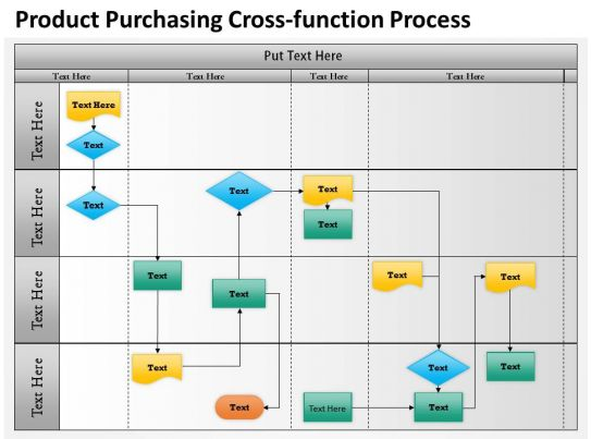 0514 cross functional swimlane process diagram powerpoint design rh slideteam net