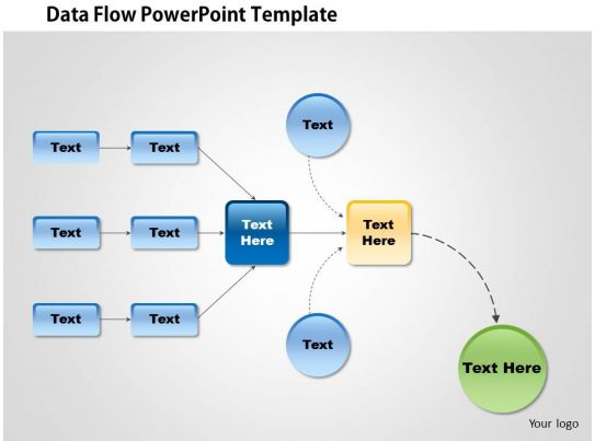 0514 Data Flow Diagram Template Powerpoint Presentation