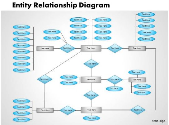 0514 entity relationship diagram powerpoint presentation er diagrams ppt