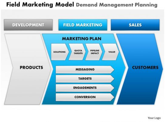 4 pillars of demand planning Demand planning enterprise supply planning  and how the four pillars of omni-channel success – the store, digital commerce, fulfillment and planning – are the .