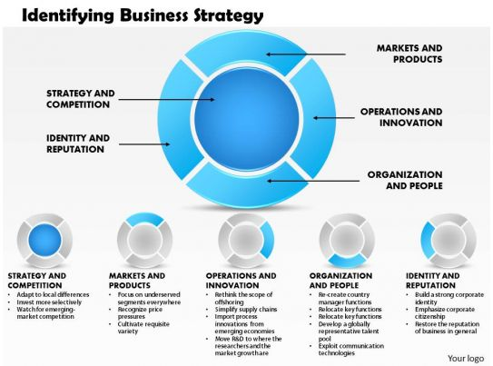 0514 Identifying Business Strategy Powerpoint Presentation