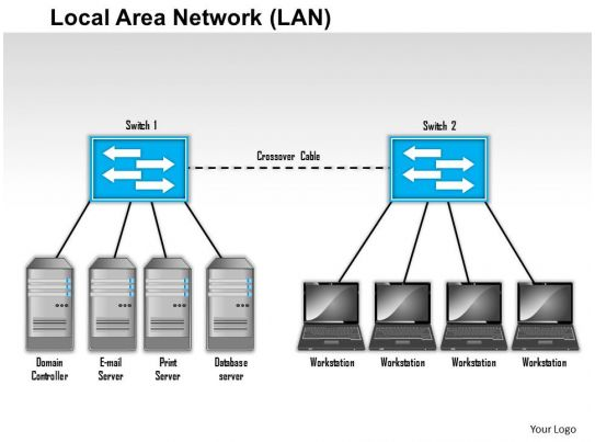 0514 local area network diagram powerpoint presentation