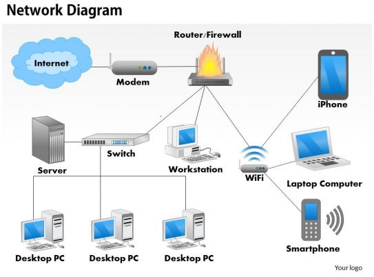 0514 Network Switch Diagram Powerpoint Presentation