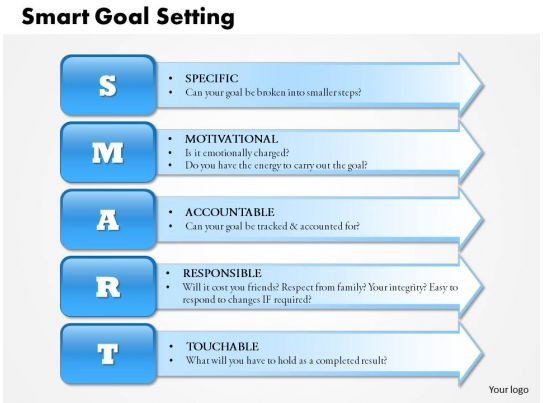 0514 smart goal setting powerpoint presentation for Setting up a powerpoint template