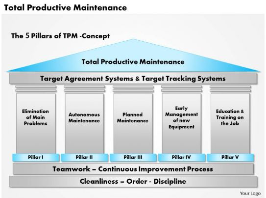 total productive maintenance thesis In 1969, the ideas of total productive maintenance, facilitated by seiichi nakajima, helped take the toyota production system to the next level.